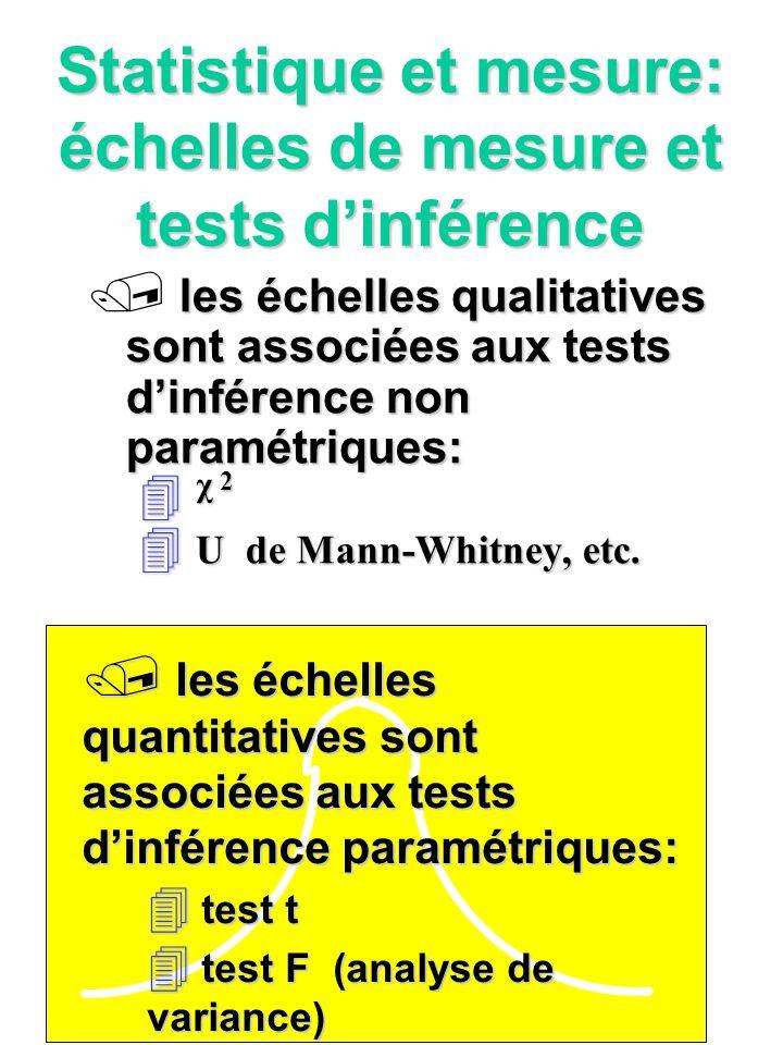 Statistique et mesure: échelles de mesure et tests d'inférence