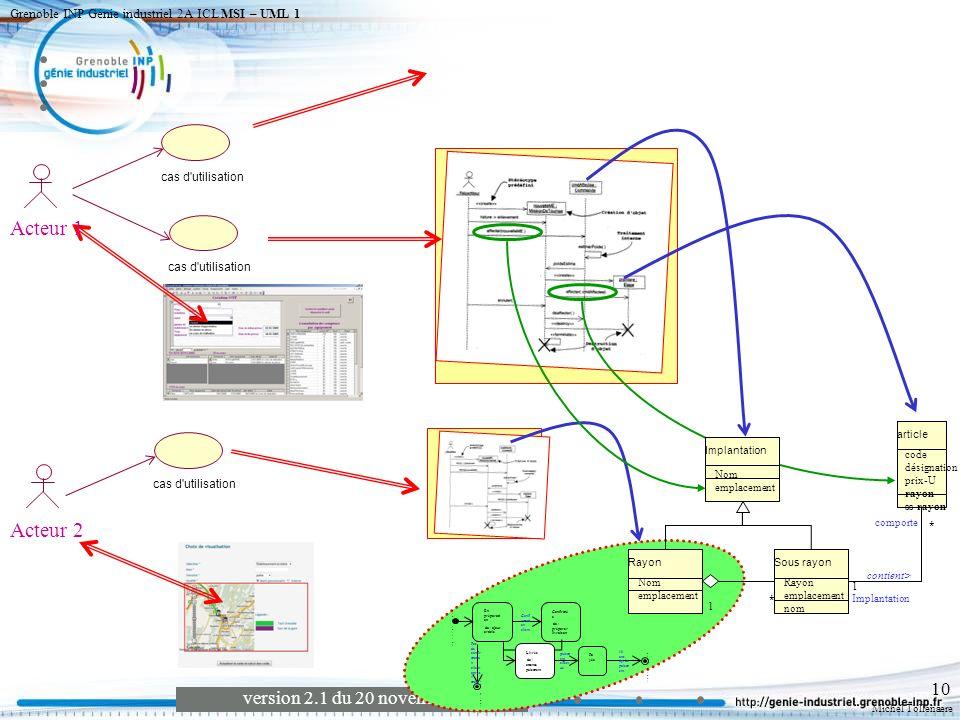 Acteur 1 Acteur 2 Grenoble INP Génie industriel 2A ICL MSI – UML 1
