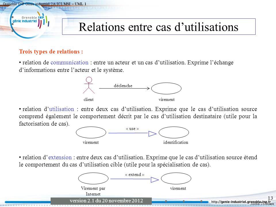 Relations entre cas d'utilisations
