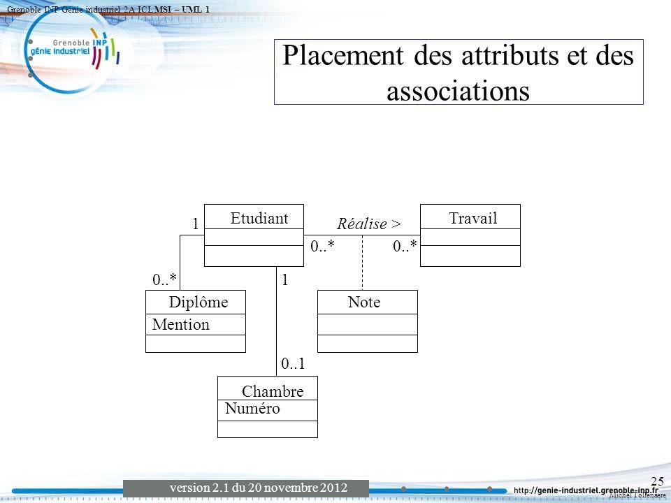Placement des attributs et des associations