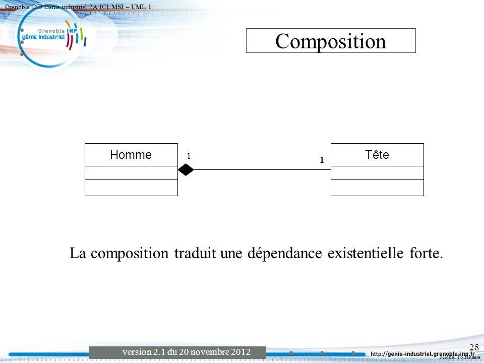 Composition La composition traduit une dépendance existentielle forte.