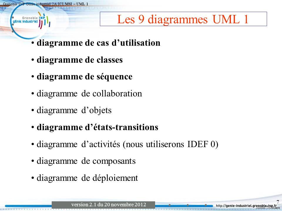 Les 9 diagrammes UML 1 diagramme de cas d'utilisation