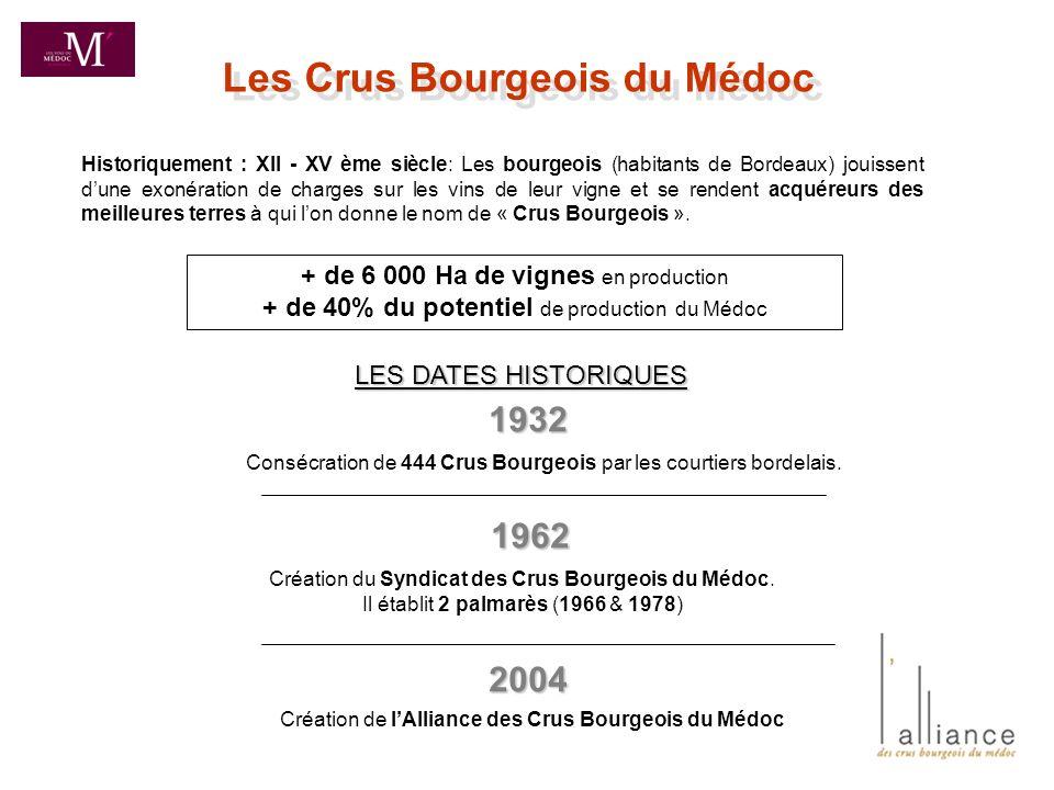 Les Crus Bourgeois du Médoc