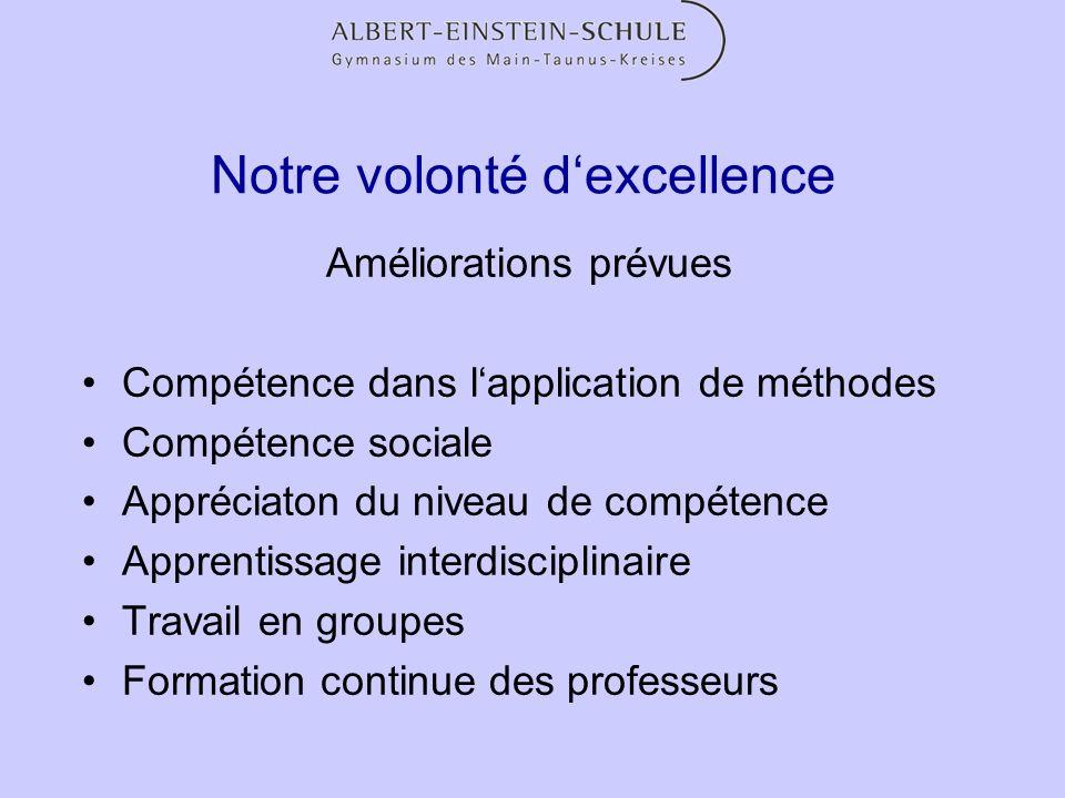 Notre volonté d'excellence