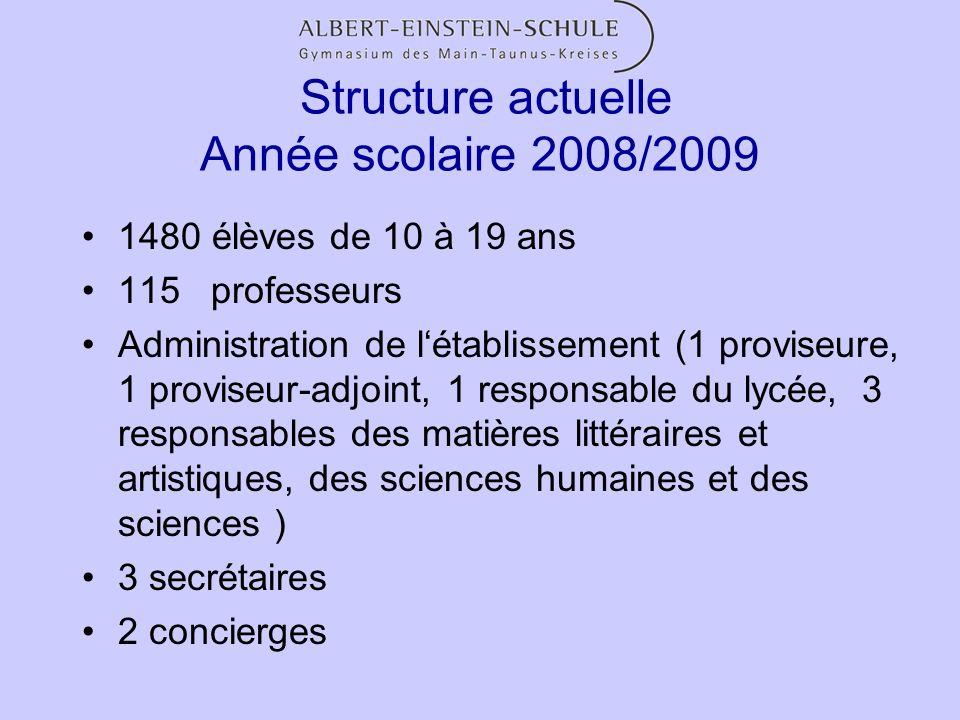 Structure actuelle Année scolaire 2008/2009