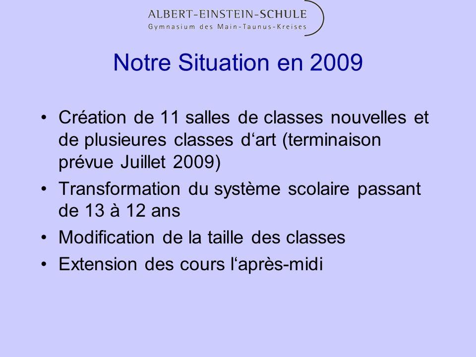Notre Situation en 2009 Création de 11 salles de classes nouvelles et de plusieures classes d'art (terminaison prévue Juillet 2009)