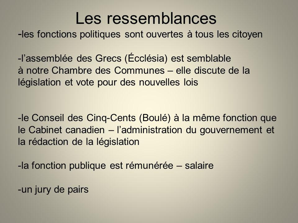 Les ressemblances -les fonctions politiques sont ouvertes à tous les citoyen. -l'assemblée des Grecs (Écclésia) est semblable.