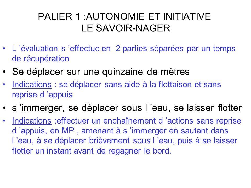 PALIER 1 :AUTONOMIE ET INITIATIVE LE SAVOIR-NAGER