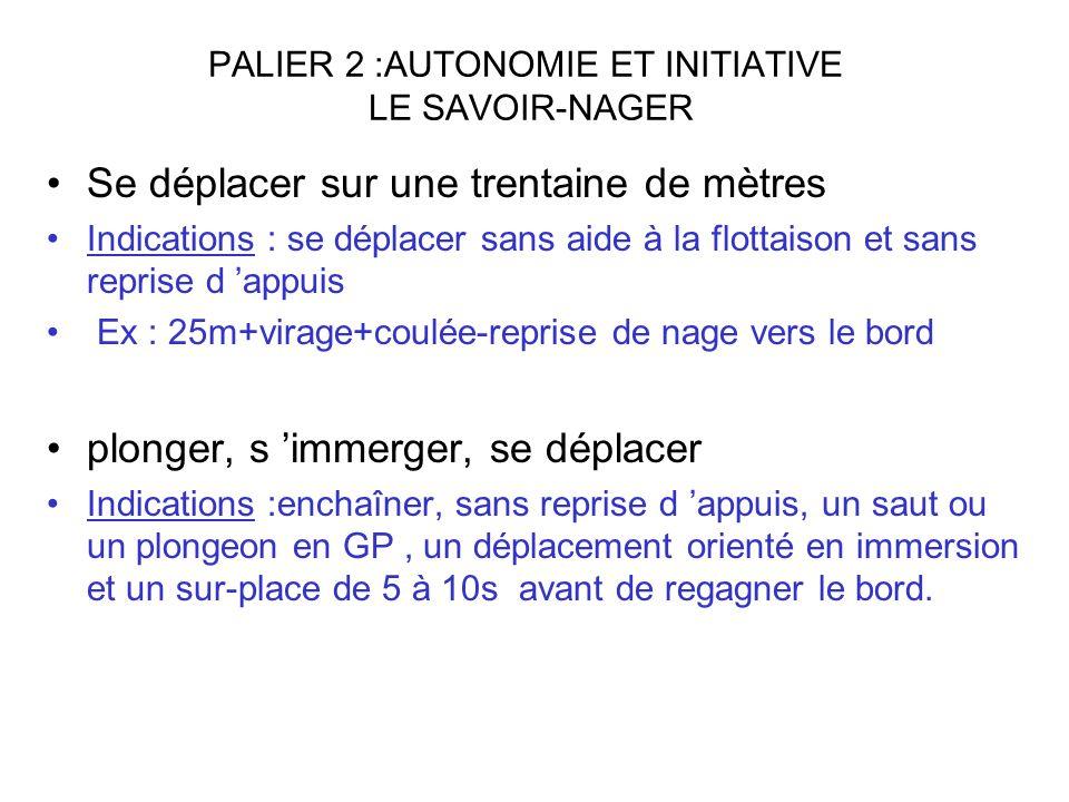 PALIER 2 :AUTONOMIE ET INITIATIVE LE SAVOIR-NAGER