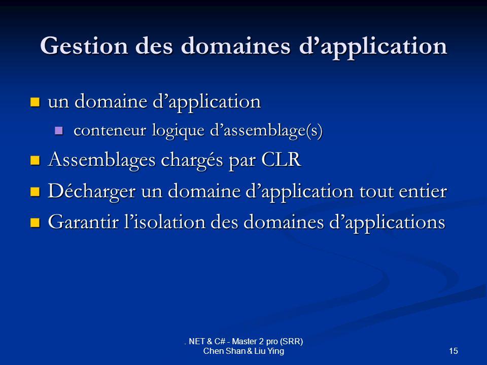 Gestion des domaines d'application