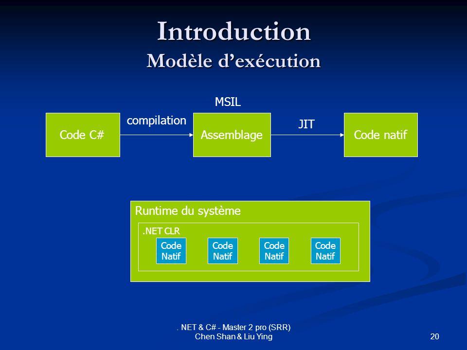 Introduction Modèle d'exécution