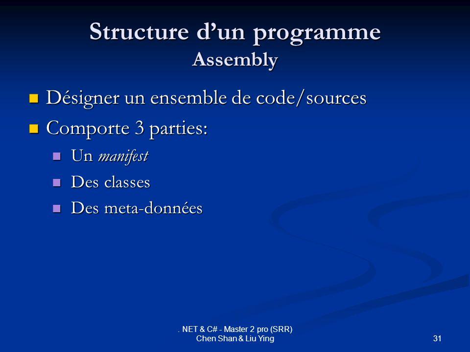 Structure d'un programme Assembly