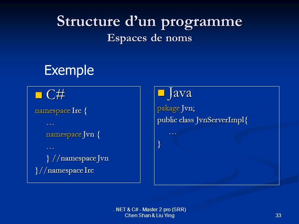Structure d'un programme Espaces de noms