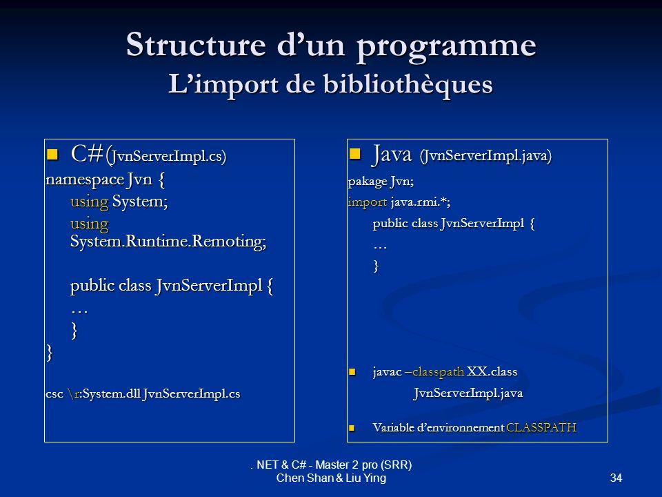 Structure d'un programme L'import de bibliothèques