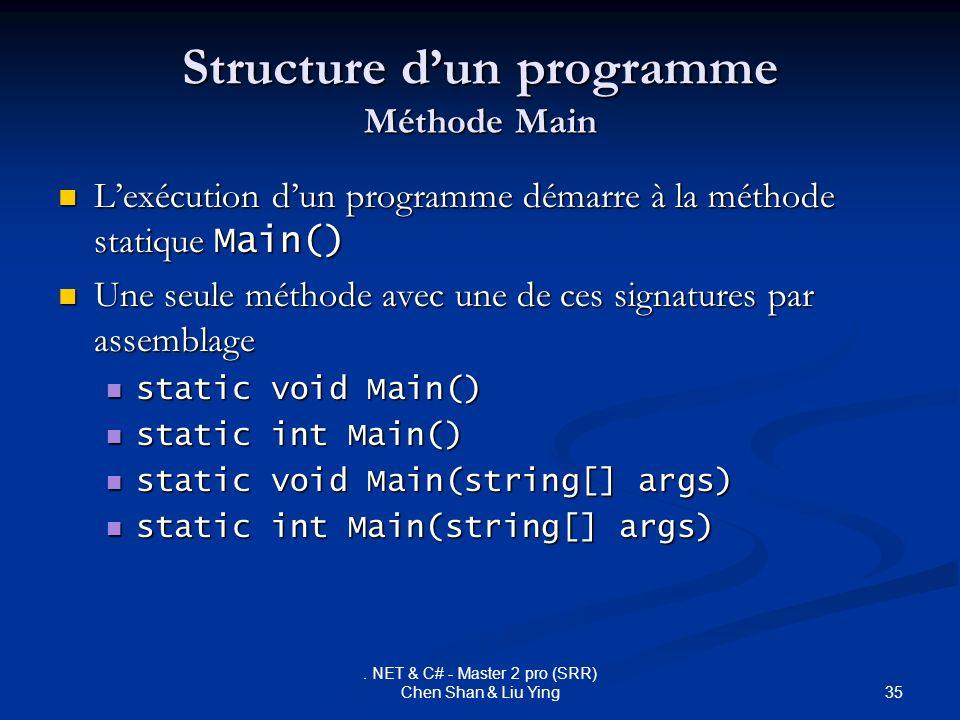 Structure d'un programme Méthode Main