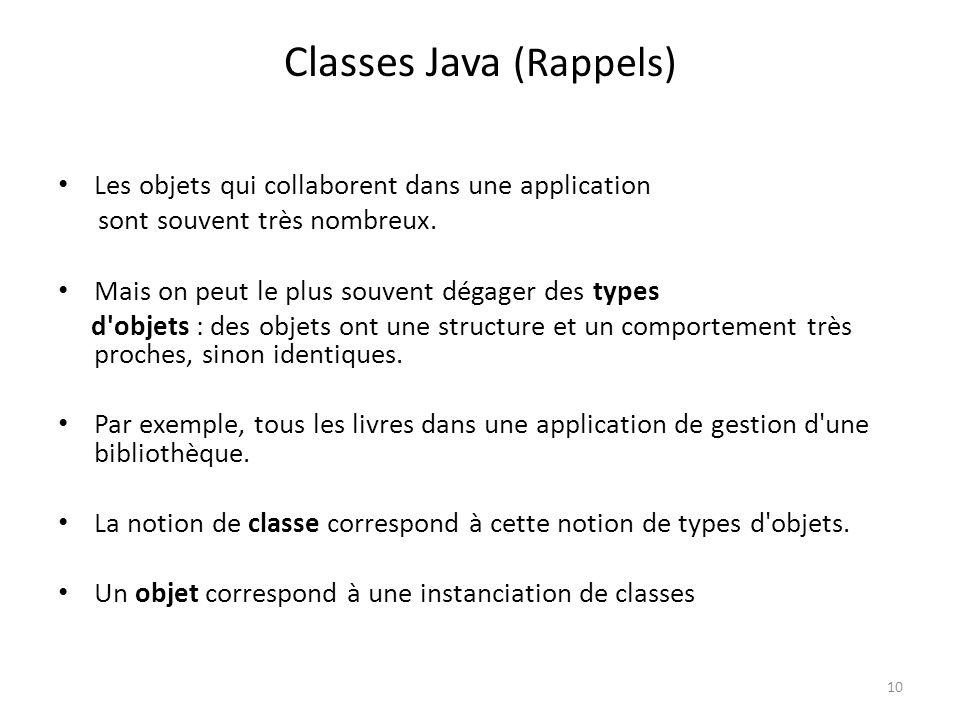 Classes Java (Rappels)