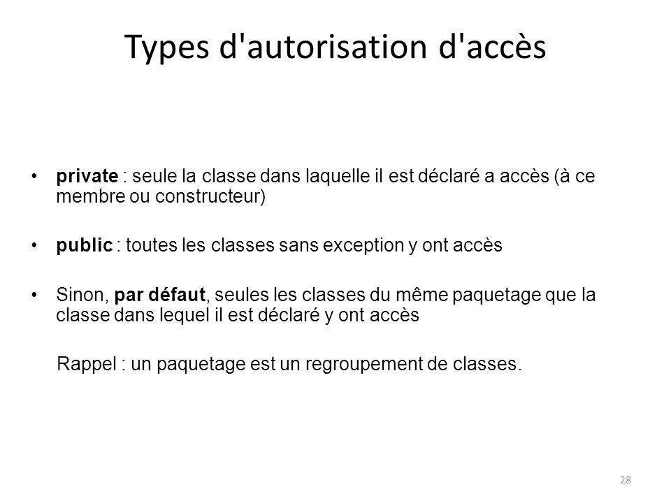 Types d autorisation d accès