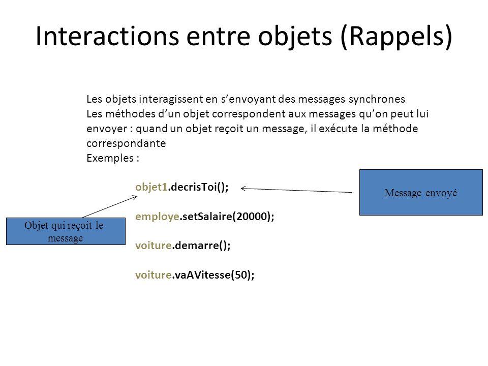 Interactions entre objets (Rappels)