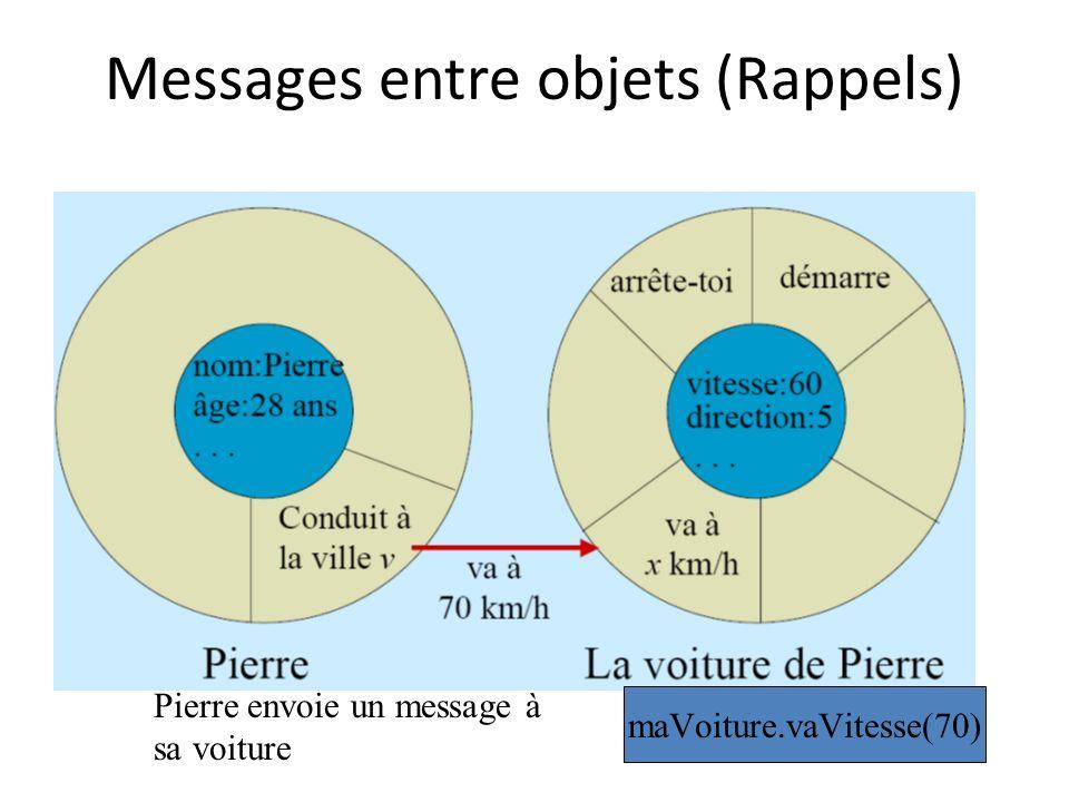 Messages entre objets (Rappels)