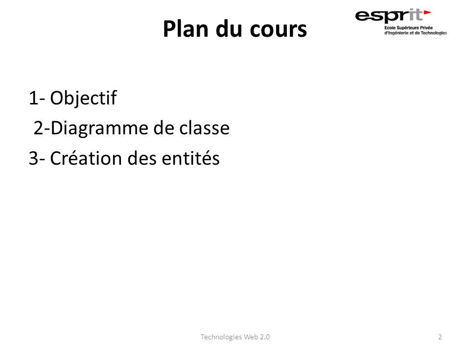 Plan du cours 1- Objectif 2-Diagramme de classe 3- Création des entités Technologies Web 2.0