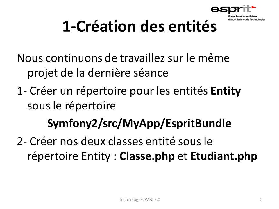 Symfony2/src/MyApp/EspritBundle