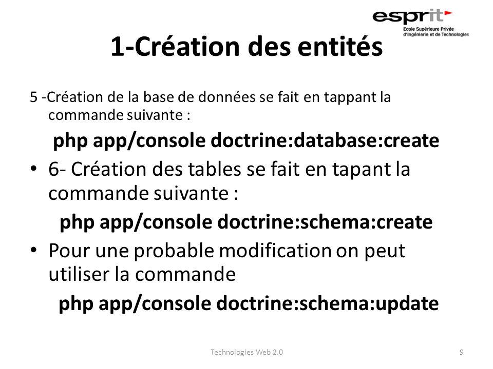 1-Création des entités php app/console doctrine:database:create