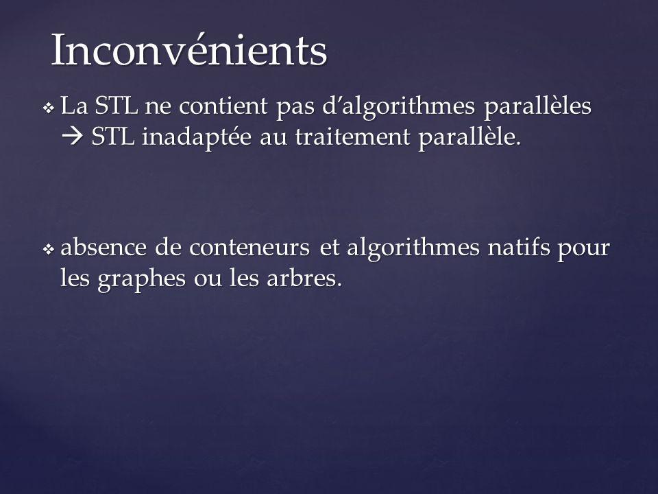 Inconvénients La STL ne contient pas d'algorithmes parallèles  STL inadaptée au traitement parallèle.