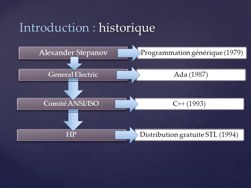 Introduction : historique
