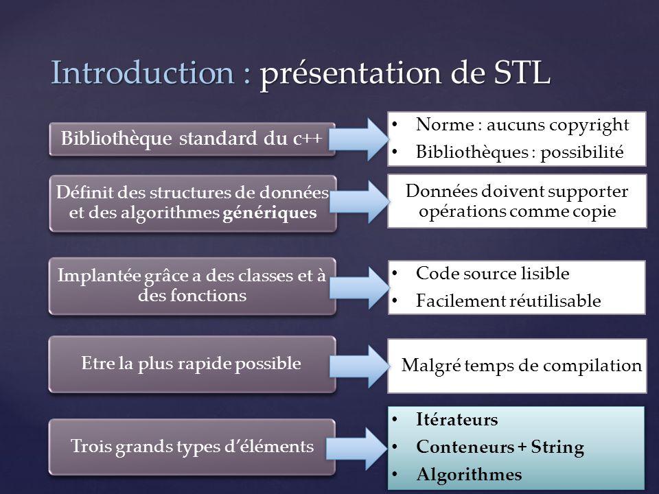 Introduction : présentation de STL