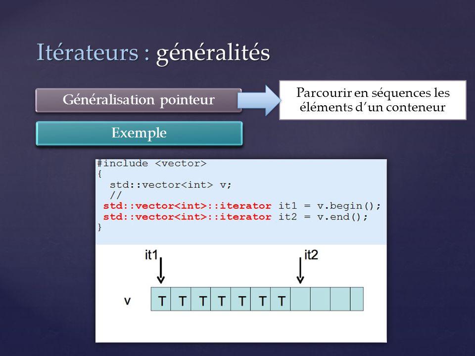 Itérateurs : généralités