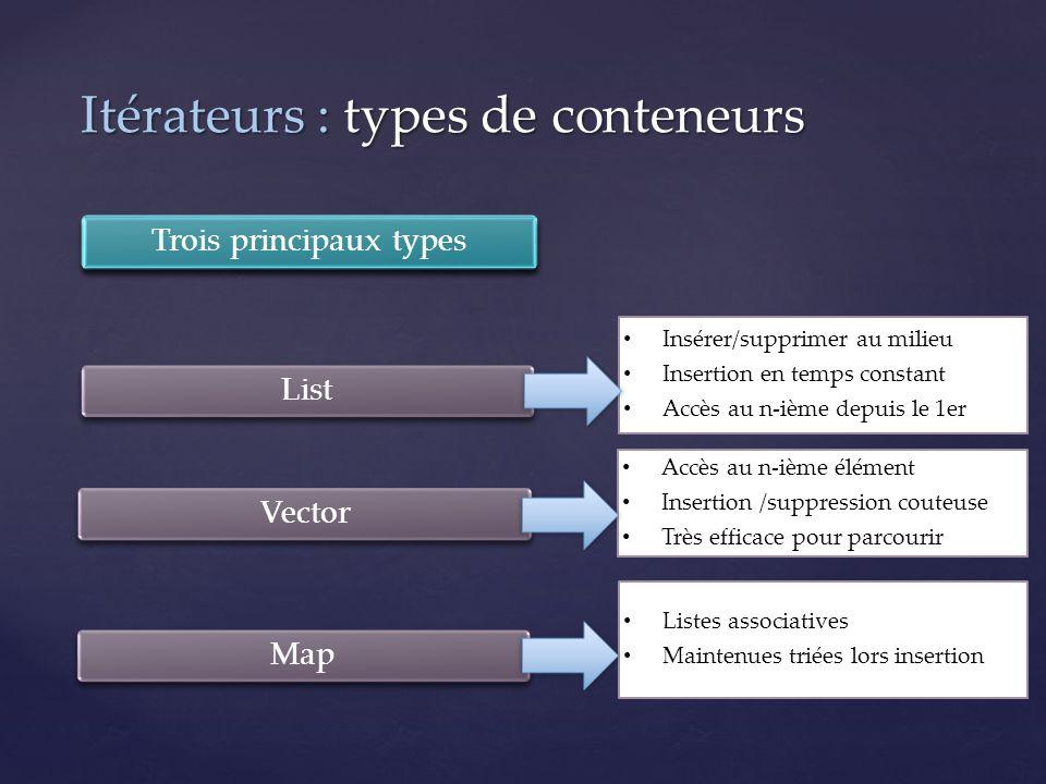 Itérateurs : types de conteneurs
