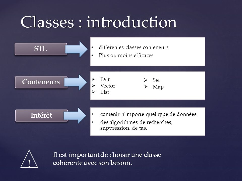 Classes : introduction