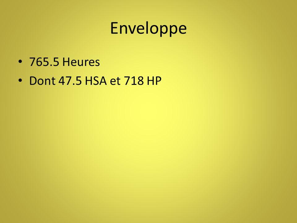 Enveloppe 765.5 Heures Dont 47.5 HSA et 718 HP