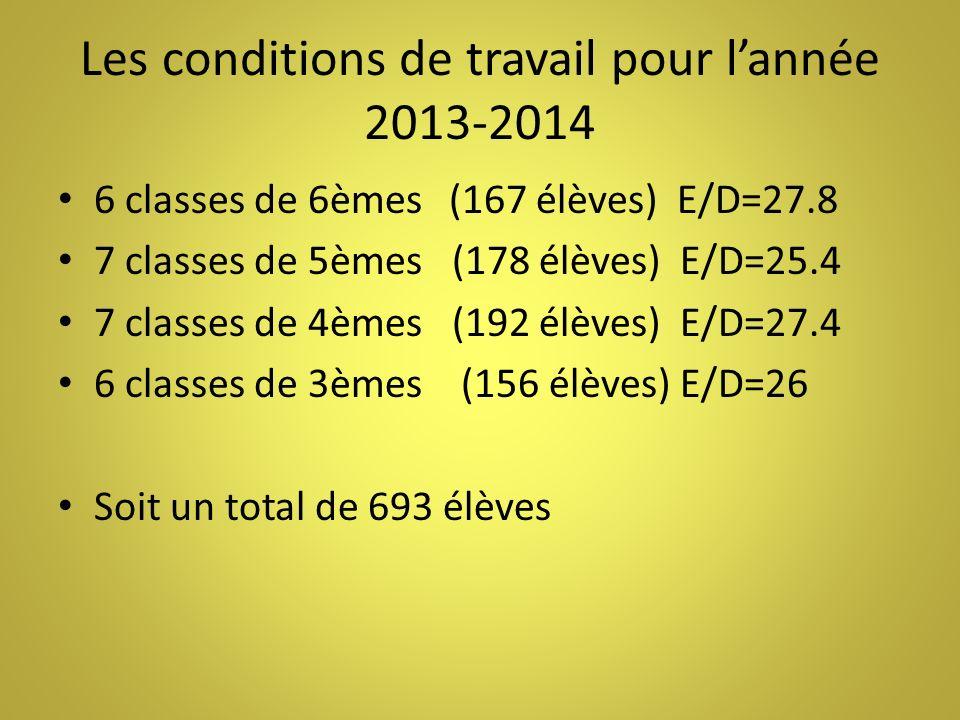 Les conditions de travail pour l'année 2013-2014
