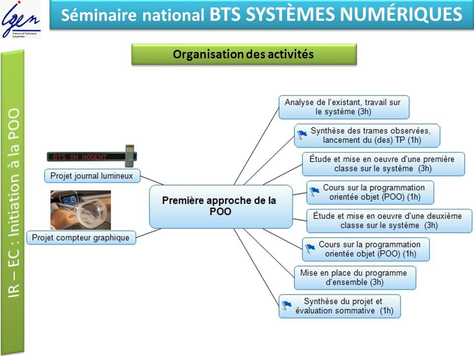 Séminaire national BTS SYSTÈMES NUMÉRIQUES Organisation des activités