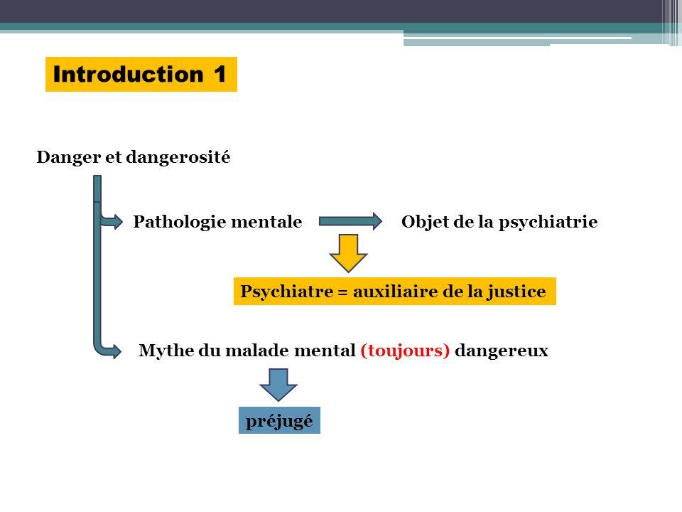 Introduction 1 Danger et dangerosité Pathologie mentale