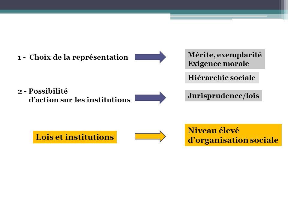 d'organisation sociale Lois et institutions