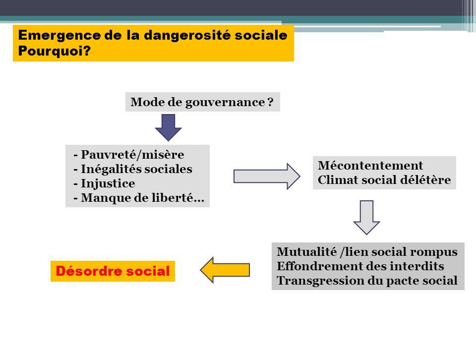 Emergence de la dangerosité sociale Pourquoi
