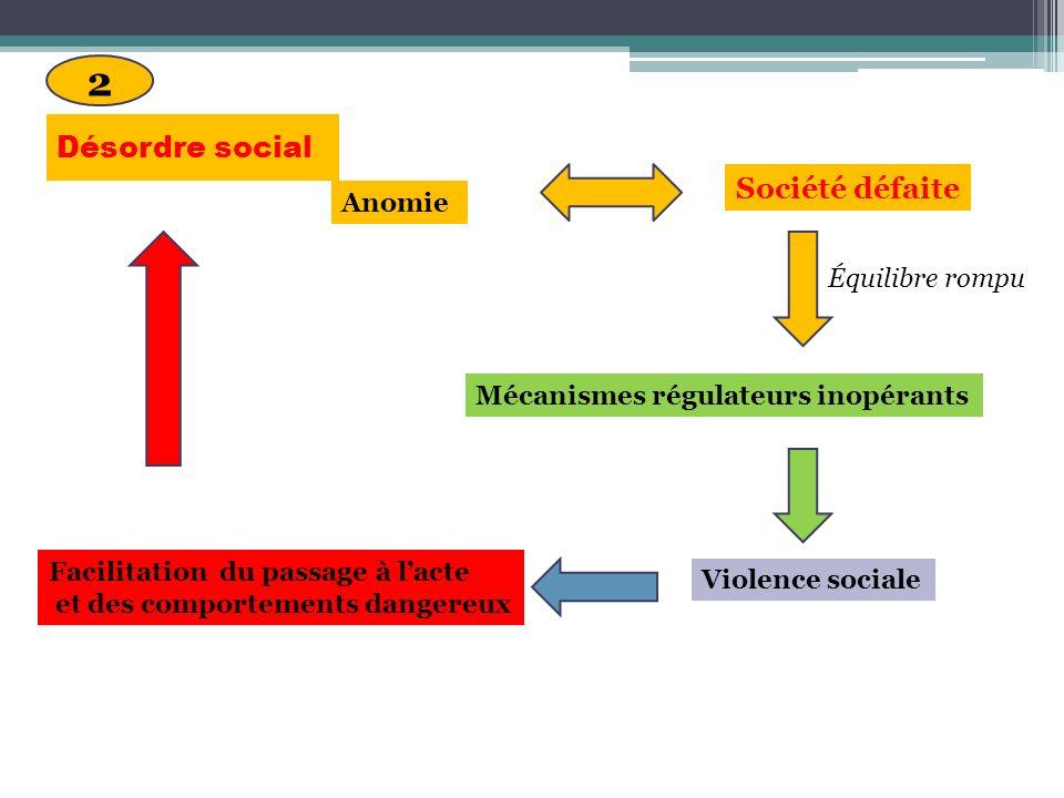 2 Désordre social Société défaite Anomie Équilibre rompu