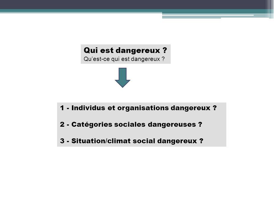 Qui est dangereux 1 - Individus et organisations dangereux