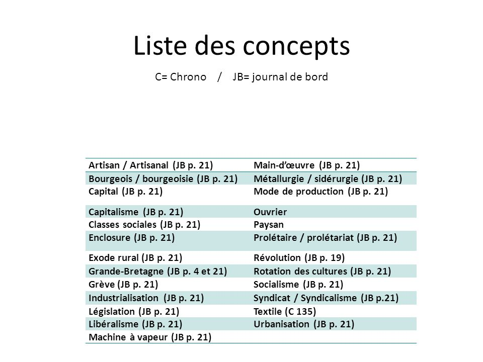Liste des concepts C= Chrono / JB= journal de bord
