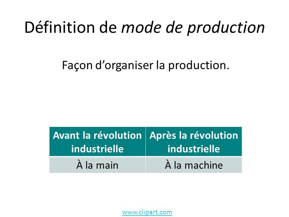 Définition de mode de production