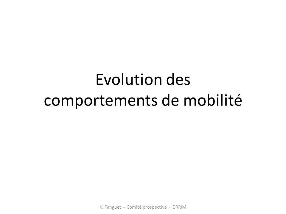 Evolution des comportements de mobilité