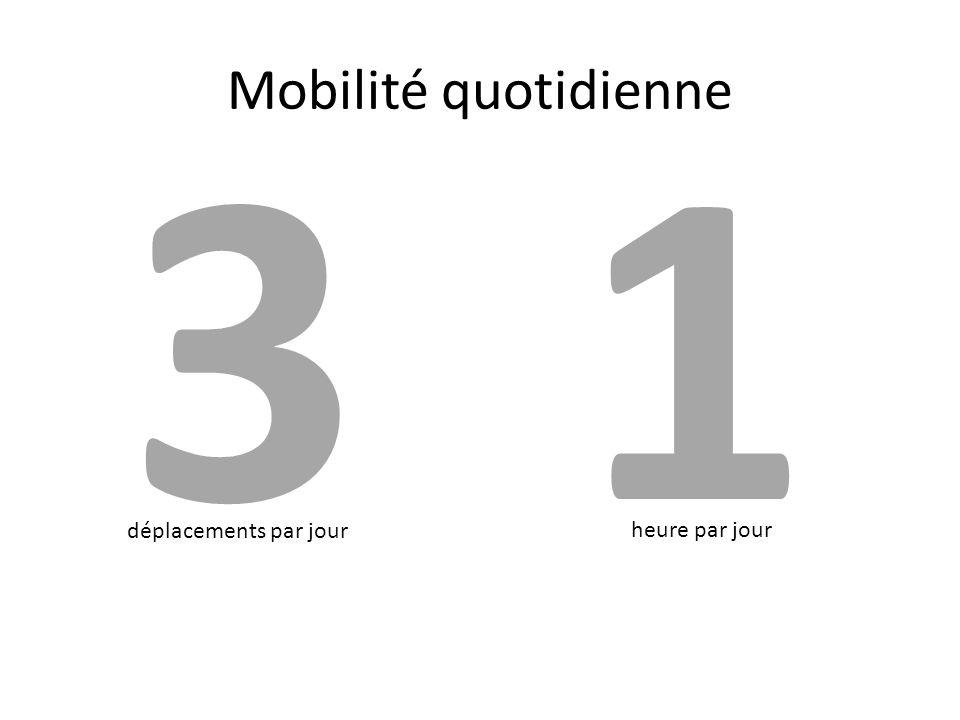 Mobilité quotidienne 3 1 déplacements par jour heure par jour