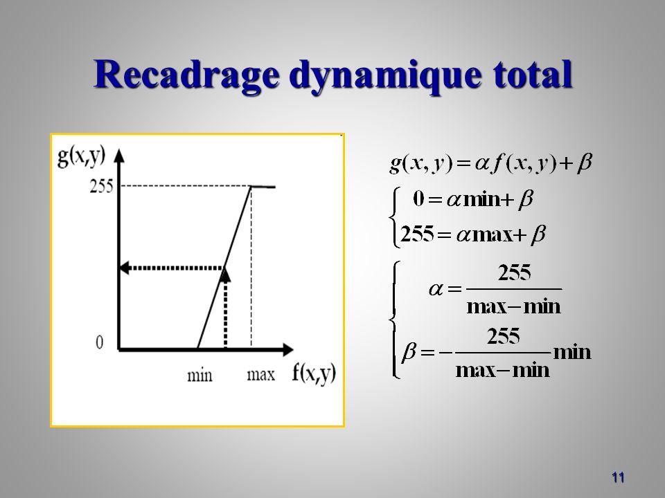Recadrage dynamique total