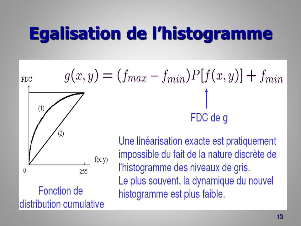 Egalisation de l'histogramme