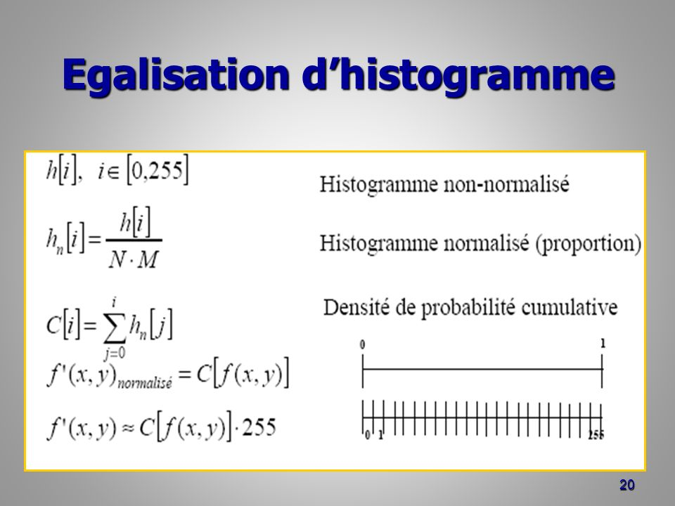 Egalisation d'histogramme