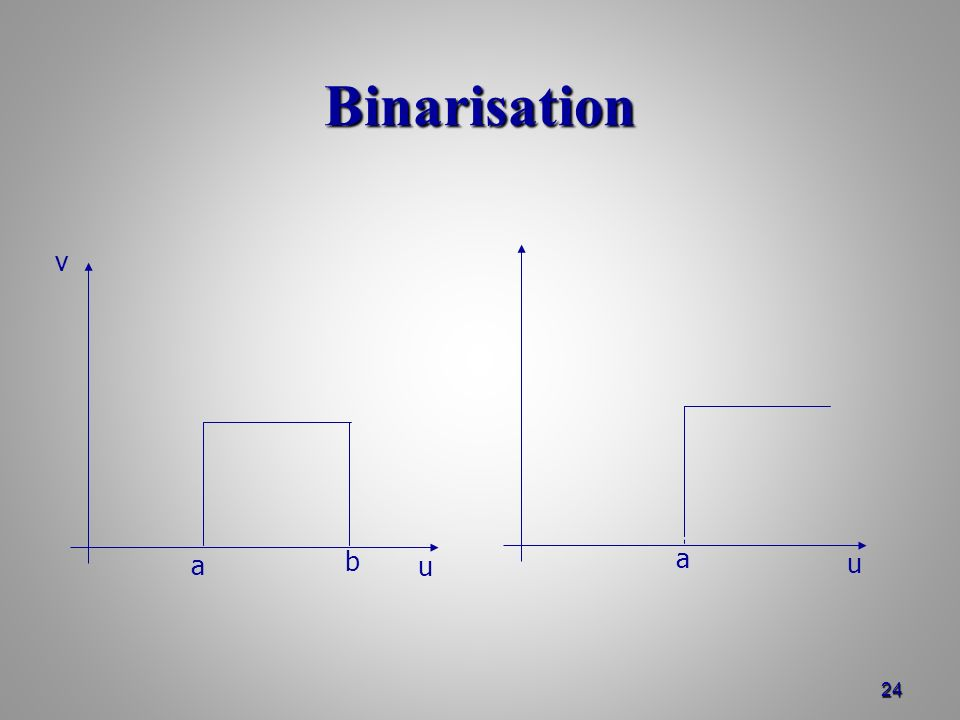 Binarisation a u b v a u
