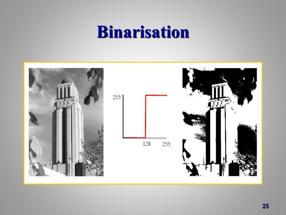 Binarisation