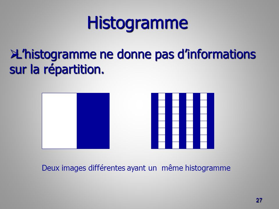 L'histogramme ne donne pas d'informations sur la répartition.